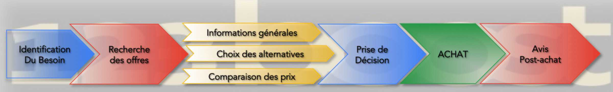 chemin_habituel_pptx 2